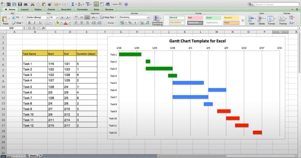 Top 10 Best Gantt Chart Templates For Microsoft Excel Sheets