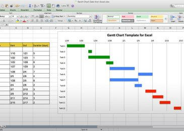 Top 10 Best Excel Gantt Chart Templates For Word, PDF, Doc