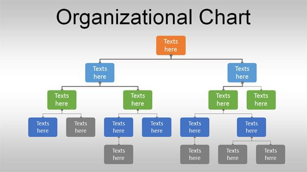 Top 10 Organizational Chart Templates Company Organisation Chart