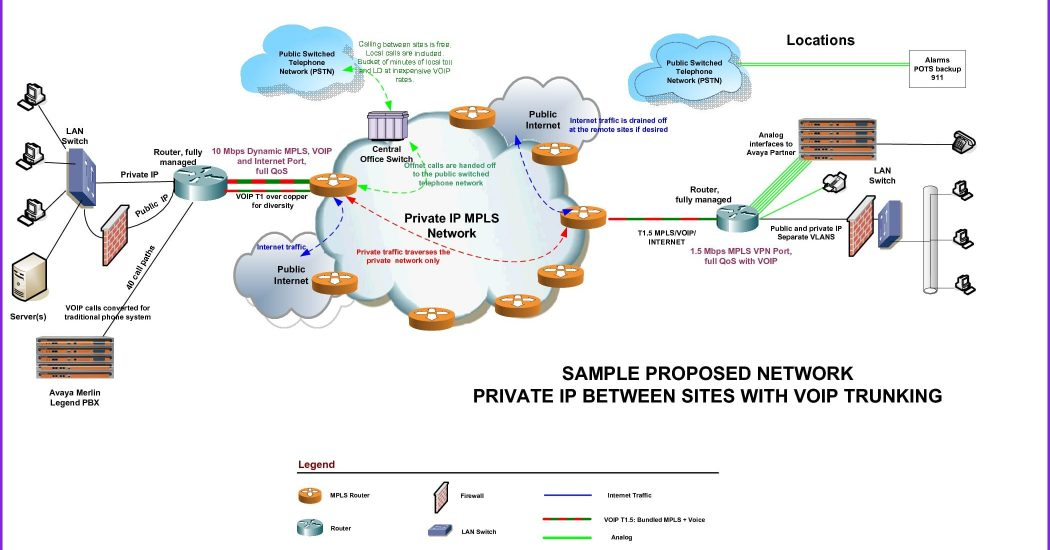 Download Top Visio Network Diagram Templates for Free