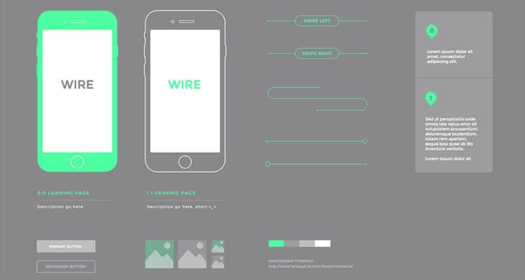 iOS Wireframe Kits Templates